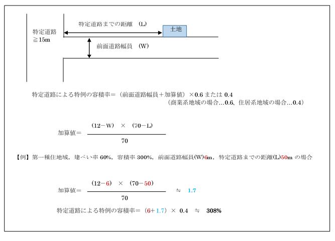 広大地覚え書き(図)